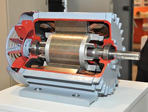 Electric motor wikipedia for Generator sizing for motors