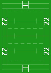 RugbyPitch.svg
