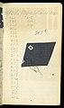 Sample Book (USA), 1879 (CH 18575253-11).jpg