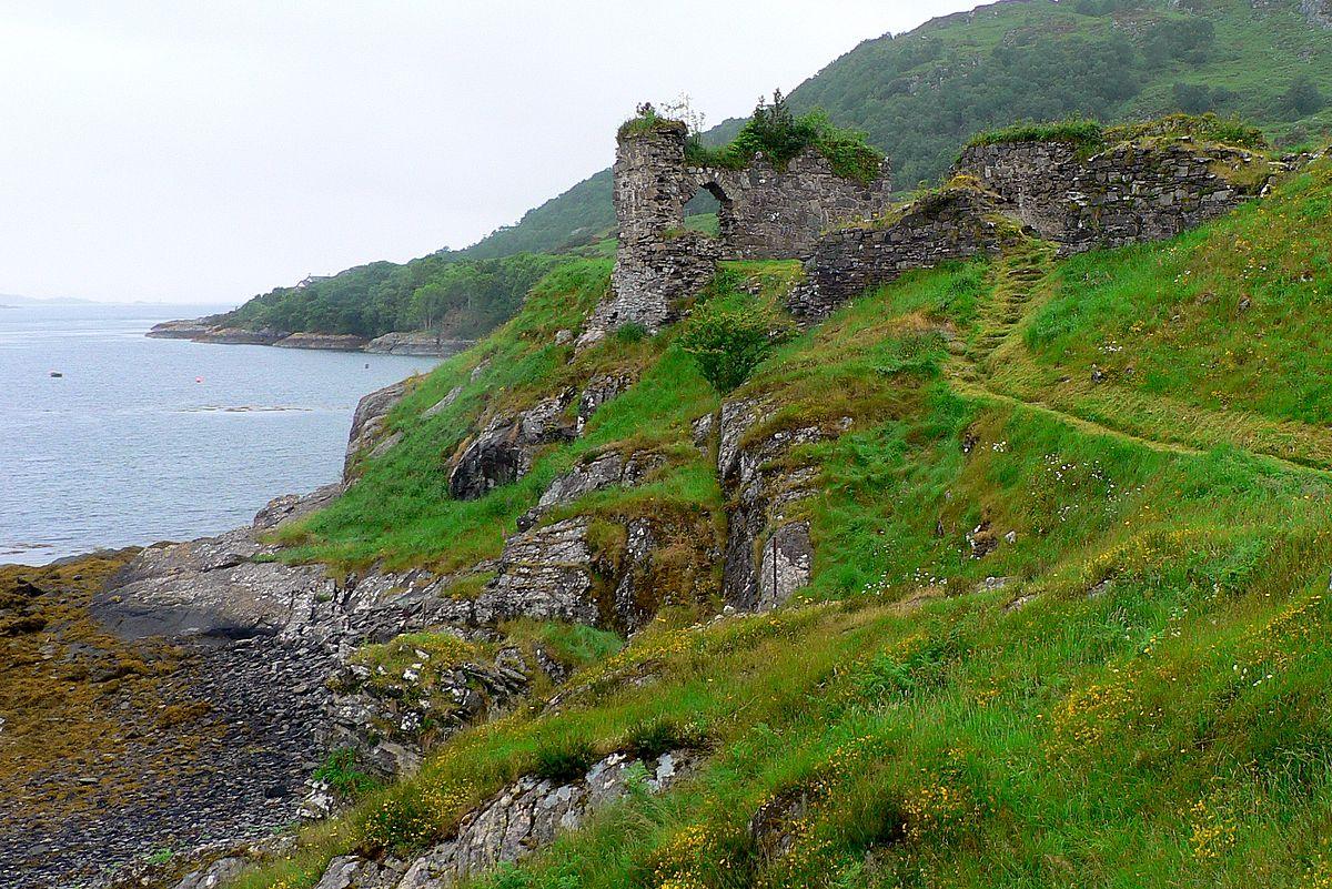 Loch Carron - Wikipedia