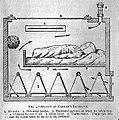 Section of Tarnier's incubator; Budin, The Nursling, 1907 Wellcome L0005632.jpg
