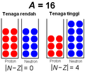 Semf asymmetric term (ms).png
