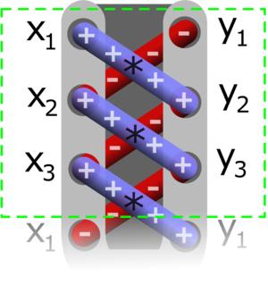 Shoelace formula - Image: Shoelace 3