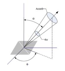 Solid angle23.png