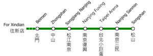 Songshan Line.png