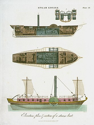 Steamship - Engraving of the elevation plan and section of a steam-boat, 1827