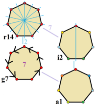 1 1. How many sides does a heptagon ...