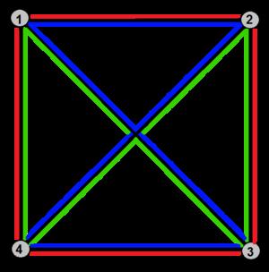 Hemicube (geometry) - Image: Tetrahedron 3 petrie polygons