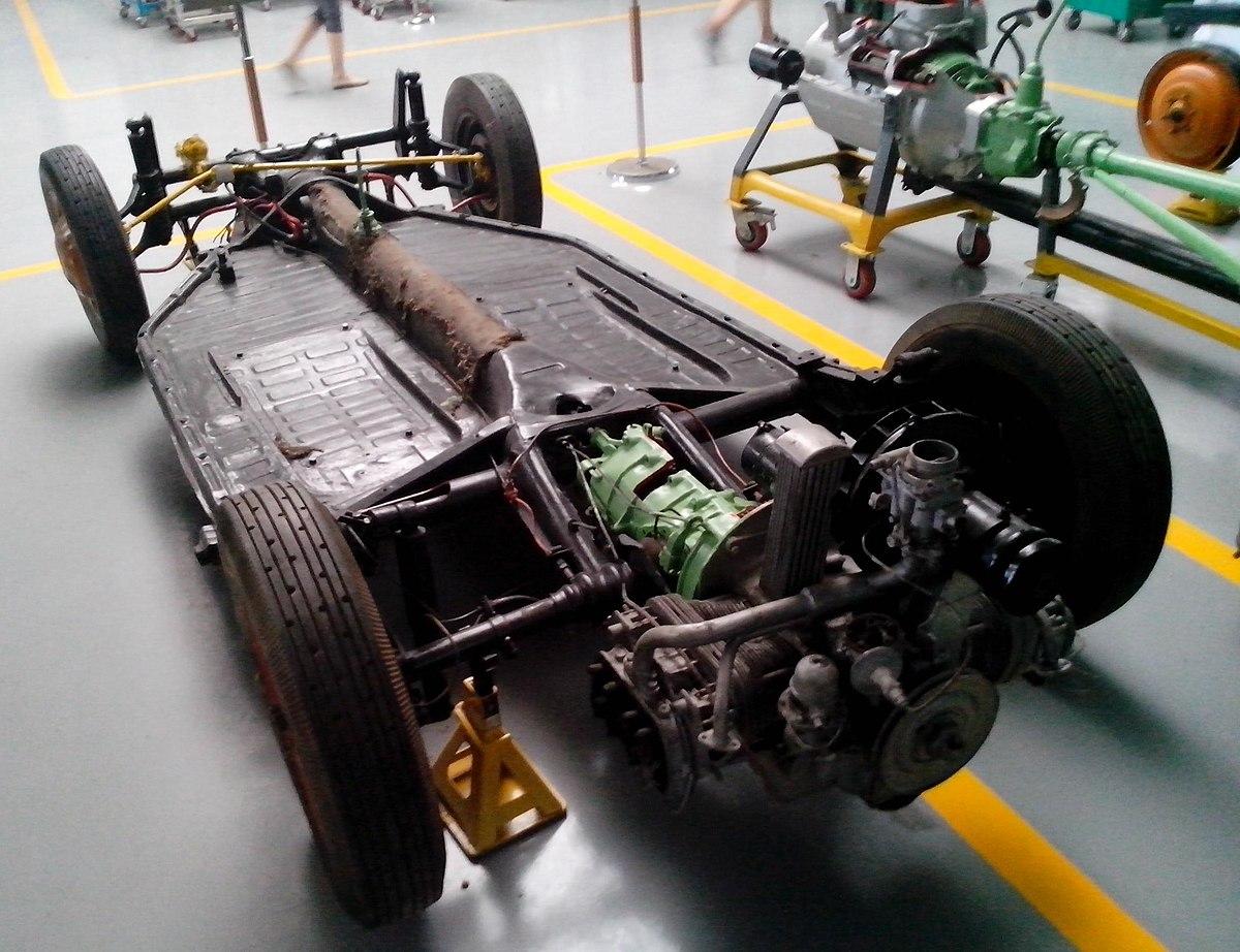 Platform chassis - Wikipedia