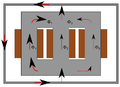 Transformer 30 limbs zero-sequence flux distribution.png