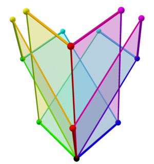Tree of weak orderings in concertina cube 608.png