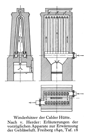 James Beaumont Neilson - 1840 illustration of a Beaumont Neilson blast stove