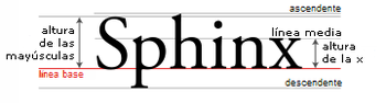 Typography Line Terms -es.png