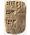 Uruk period administrative tablet.jpg