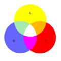 Venn diagram ABC RGB.png