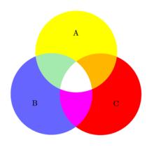 Menge Mathematik  Wikipedia