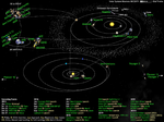 What's Up in the Solar System, active space probes 2015-06.png