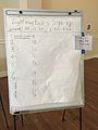 WikiDay 2015 - Lightning Talks Signup - At Event Start.jpg