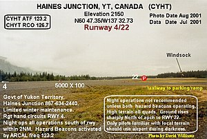 Haines Junction Airport - Image: Windsock, Haines Junction airport, Yukon