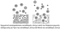 Σχηματική αναπαράσταση ανταλλαγής ιόντων κατά την διάρκεια χημικής σκλήρυνσης.png