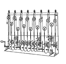 Tide-predicting machine - Wikipedia