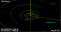 1356 Nyanza orbit.png