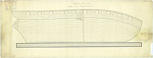 52 ships of the Cruizer class (1797) being built or ordered during 1806-1807. RMG J4149.jpg