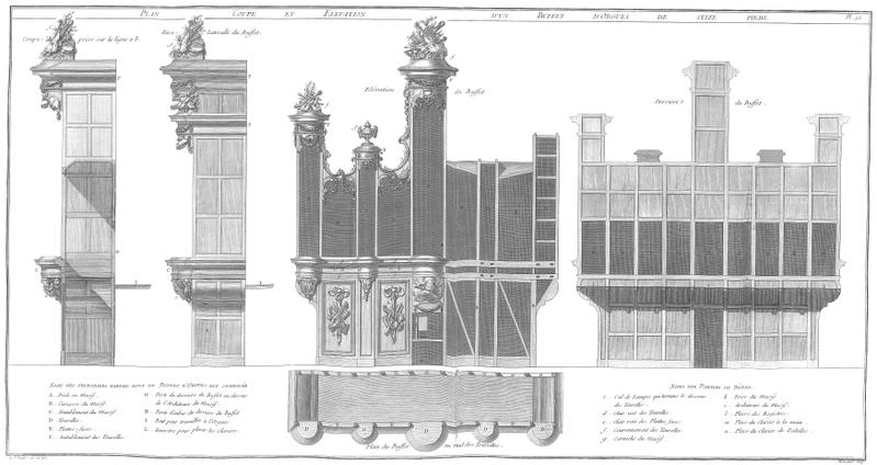 File:A-J Roubo - L'Art du Menuisier - Planche 094.png