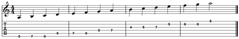 A natural minor scale for guitar two octaves 4th position