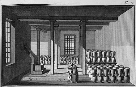 Sugar curing house, 1762: Sugar pots and jars on sugar plantations served as breeding place for larvae of A. aegypti, the vector of yellow fever. Affinerie des sucres (1).JPG