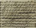 Andante du celébré Haydn - arrangé pour la harpe avec accompagnement de violon ad libitum (1795) (14782422504).jpg