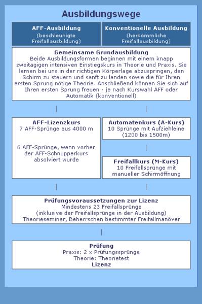 gesamtfragenkatalog test leben in deutschland