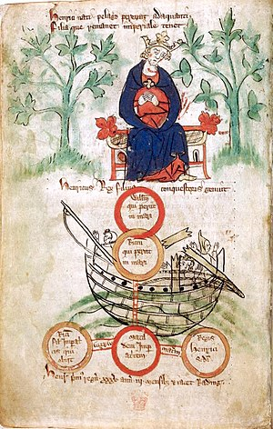 The Anarchy - Early 14th century depiction of Henry I and the sinking of the White Ship in 1120