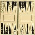 Backgammon (1895) (14596242107).jpg