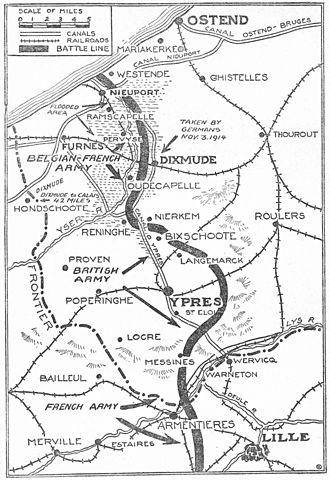 Yser Front - Battlefront in Flanders in 1914
