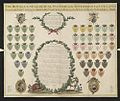 Bodleian Libraries, Royal genealogical pastime of the sovereigns of England from the Dissolution of the Saxon Heptarchy to the reign of his present Majesty George the Third.jpg