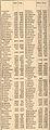 Brockhaus and Efron Jewish Encyclopedia e5 735-3.jpg