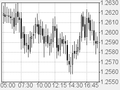 Candlestick chart (black and white).PNG