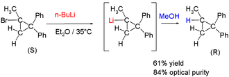 Carbanion - Optical Stability of 1-Methyl-2,2-diphenylcyclopropyllithium
