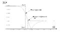 Chka modulu transmitancji filtru p1.PNG