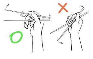 Image result for history of chopsticks