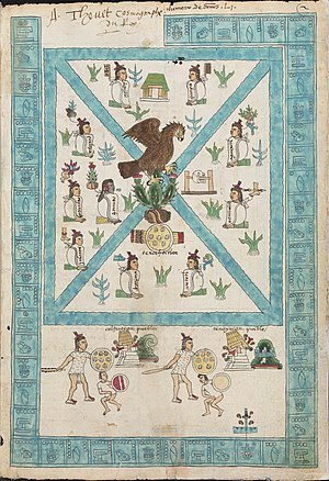 Mexico - Depiction of the founding myth of Mexico-Tenochtitlan from the Codex Mendoza