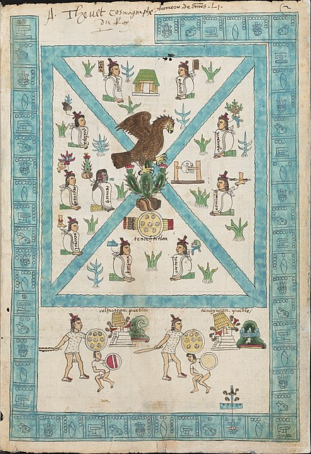 Codex Mendoza, mid-16th century depiction of the eagle on a cactus, the founding myth of Mexica CodexMendoza01.jpg