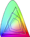 Color gamut diagramm.png