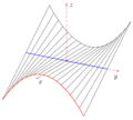 Conoid-parabolic.png