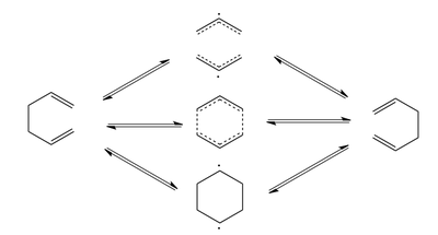 Cope rearrangement mechanisms.png