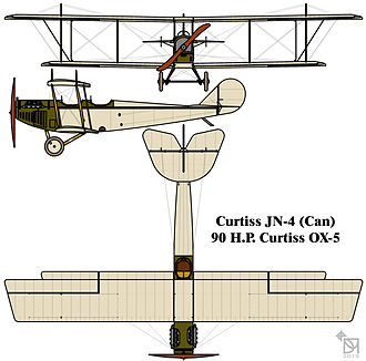 Royal Flying Corps Canada - Image: Curtiss JN 4 (Can) dwg