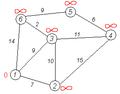Dijkstra graph1.PNG