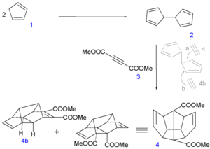 Dodecahedrane - Dodecahedrane synthesis part I