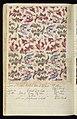 Dyer's Record Book (USA), 1880 (CH 18575299-4).jpg